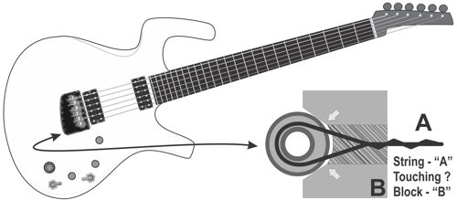 Stupendous Parker Guitars Wiring Diagrams Basic Electronics Wiring Diagram Wiring Cloud Hisonuggs Outletorg